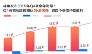 斗鱼Q4营收20.6亿,斐然成绩背后直播电竞功不可没